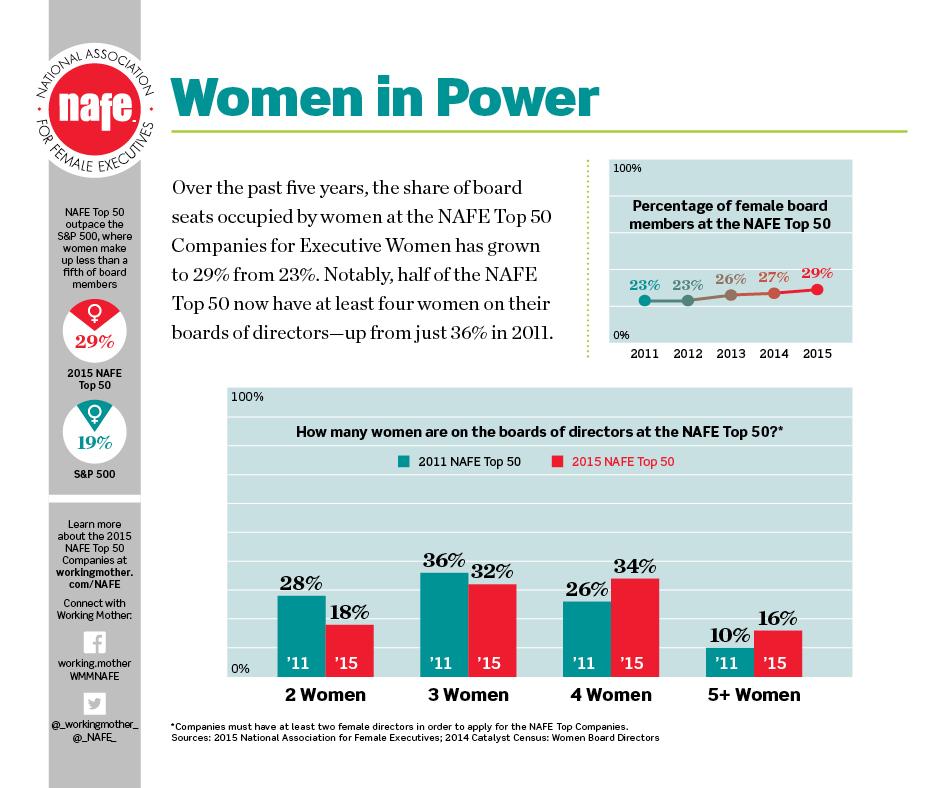 NAFE_Infographic_2015