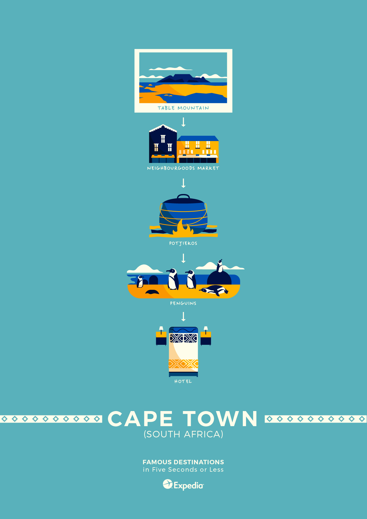 family travel in cape town